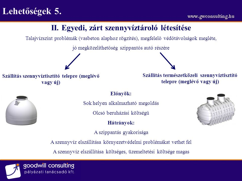 Lehetőségek 5. II. Egyedi, zárt szennyvíztároló létesítése Szállítás szennyvíztisztító telepre (meglévő vagy új) Szállítás természetközeli szennyvízti
