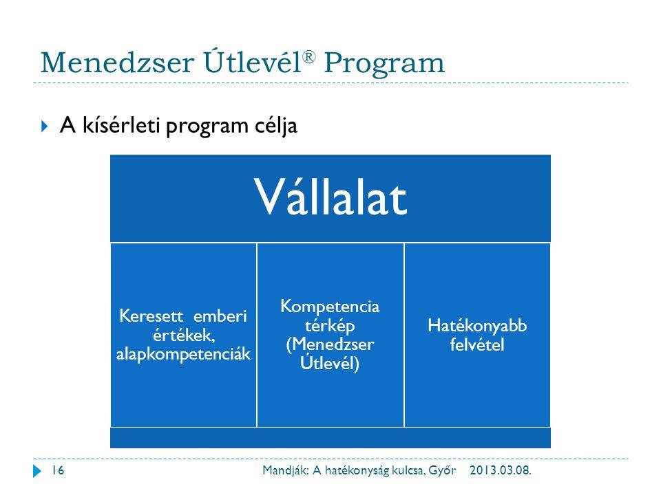 Menedzser Útlevél ® Program  A kísérleti program célja Vállalat Keresett emberi értékek, alapkompetenciák Kompetencia térkép (Menedzser Útlevél) Haté