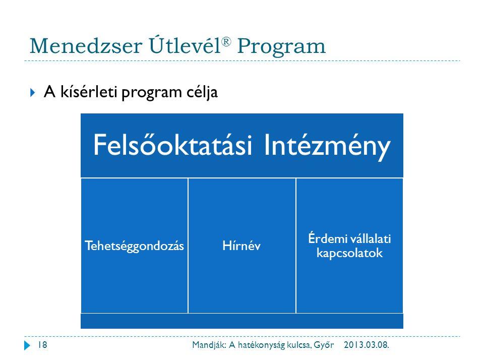 Menedzser Útlevél ® Program  A kísérleti program célja Felsőoktatási Intézmény TehetséggondozásHírnév Érdemi vállalati kapcsolatok 2013.03.08.18Mandj