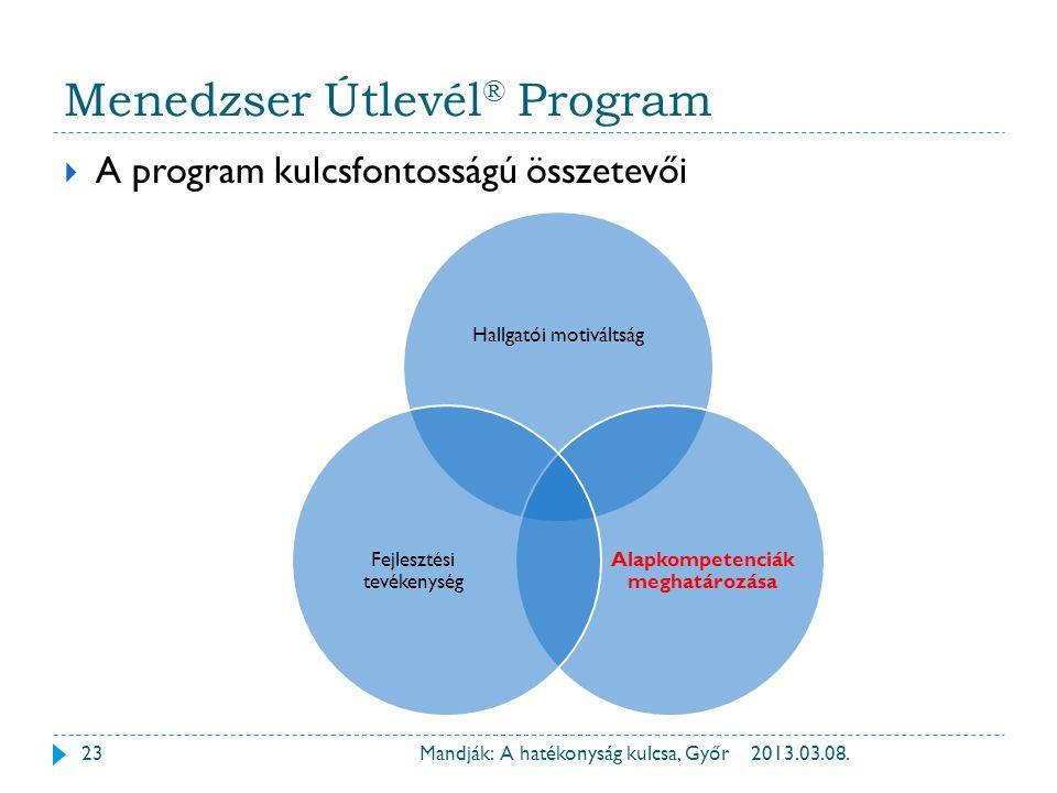 Menedzser Útlevél ® Program  A program kulcsfontosságú összetevői Hallgatói motiváltság Alapkompetenciák meghatározása Fejlesztési tevékenység 2013.0