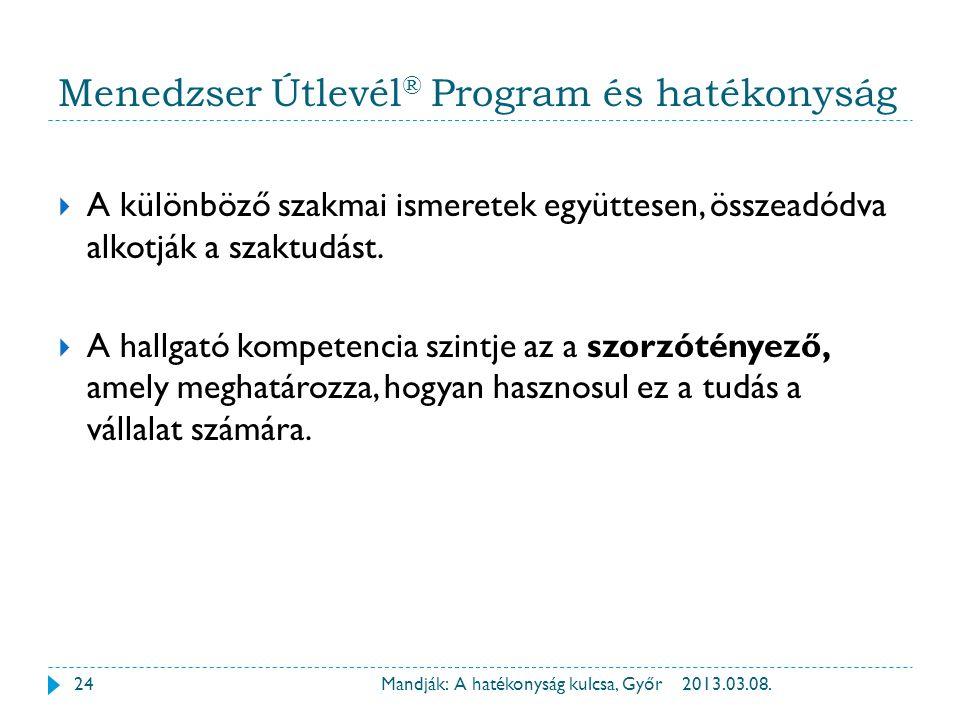 Menedzser Útlevél ® Program és hatékonyság 2013.03.08.Mandják: A hatékonyság kulcsa, Győr  A különböző szakmai ismeretek együttesen, összeadódva alko