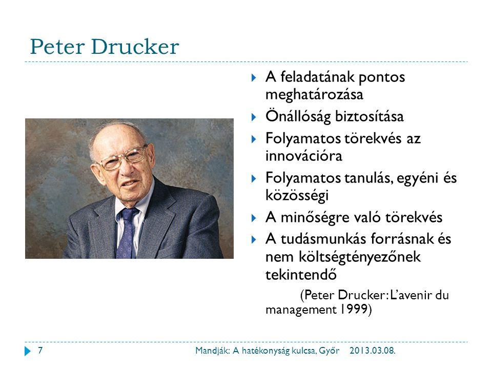 Peter Drucker 2013.03.08.Mandják: A hatékonyság kulcsa, Győr  A feladatának pontos meghatározása  Önállóság biztosítása  Folyamatos törekvés az inn