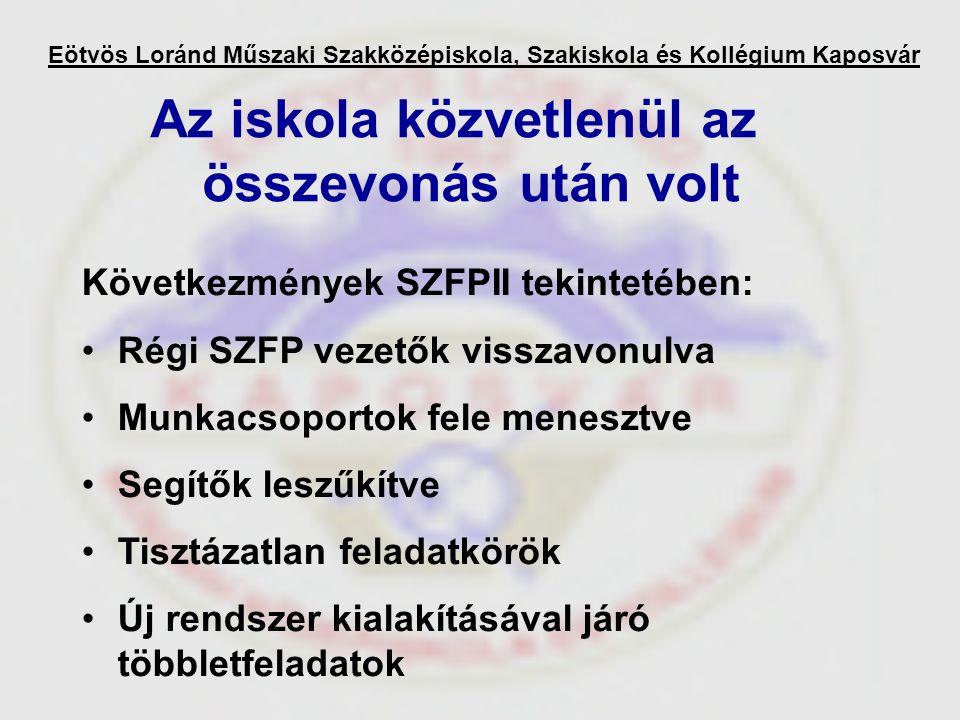 Eötvös Loránd Műszaki Szakközépiskola, Szakiskola és Kollégium Kaposvár Az iskola közvetlenül az összevonás után volt Következmények SZFPII tekintetében: Régi SZFP vezetők visszavonulva Munkacsoportok fele menesztve Segítők leszűkítve Tisztázatlan feladatkörök Új rendszer kialakításával járó többletfeladatok