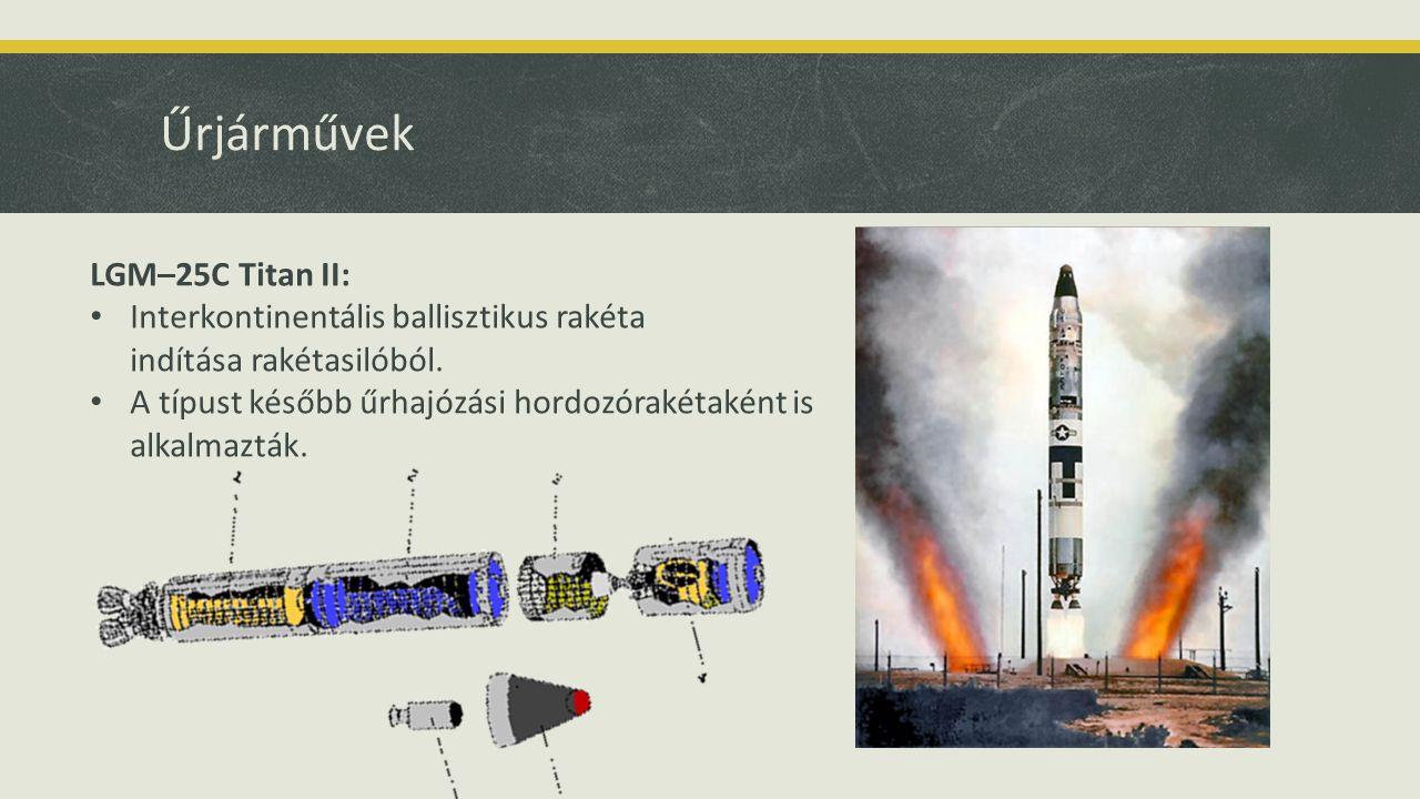 Űrjárművek LGM–25C Titan II: Interkontinentális ballisztikus rakéta indítása rakétasilóból.