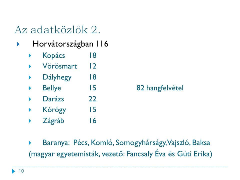  Horvátországban 116  Kopács18  Vörösmart 12  Dályhegy18  Bellye 1582 hangfelvétel  Darázs22  Kórógy15  Zágráb16  Baranya: Pécs, Komló, Somog