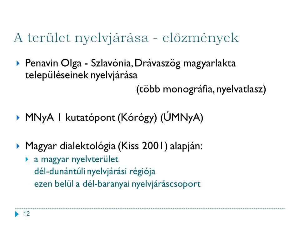  Penavin Olga - Szlavónia, Drávaszög magyarlakta településeinek nyelvjárása (több monográfia, nyelvatlasz)  MNyA 1 kutatópont (Kórógy) (ÚMNyA)  Mag