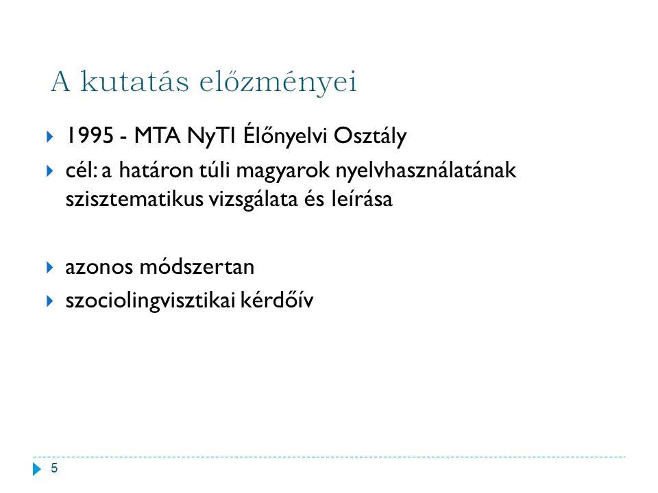  1995 - MTA NyTI Élőnyelvi Osztály  cél: a határon túli magyarok nyelvhasználatának szisztematikus vizsgálata és leírása  azonos módszertan  szoci