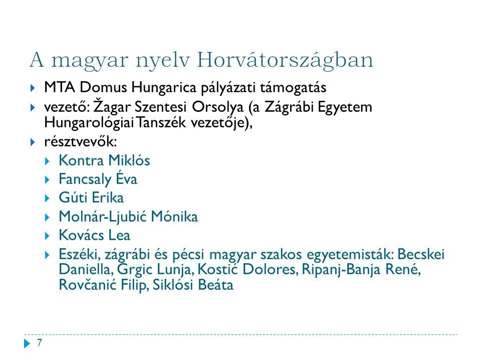  MTA Domus Hungarica pályázati támogatás  vezető: Žagar Szentesi Orsolya (a Zágrábi Egyetem Hungarológiai Tanszék vezetője),  résztvevők:  Kontra