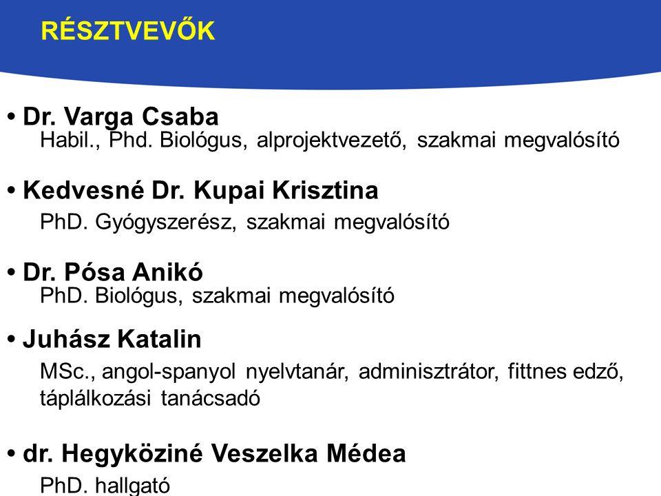 RÉSZTVEVŐK Dr. Varga Csaba Habil., Phd. Biológus, alprojektvezető, szakmai megvalósító Kedvesné Dr. Kupai Krisztina PhD. Gyógyszerész, szakmai megvaló