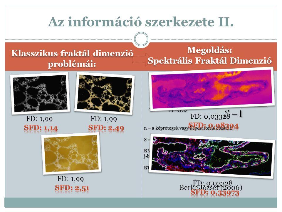 Klasszikus fraktál dimenzió problémái: Megoldás: Spektrális Fraktál Dimenzió Az információ szerkezete II.