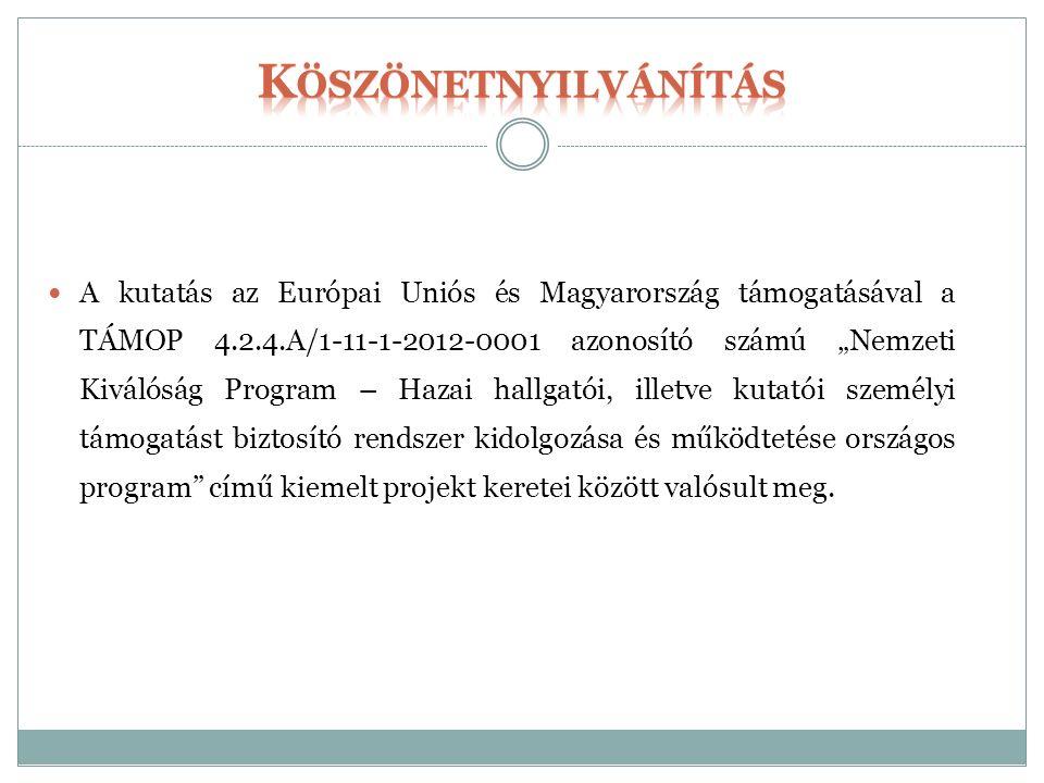"""A kutatás az Európai Uniós és Magyarország támogatásával a TÁMOP 4.2.4.A/1-11-1-2012-0001 azonosító számú """"Nemzeti Kiválóság Program – Hazai hallgatói, illetve kutatói személyi támogatást biztosító rendszer kidolgozása és működtetése országos program című kiemelt projekt keretei között valósult meg."""