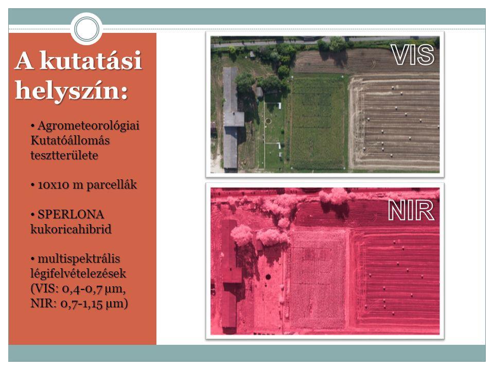 A kutatási helyszín: Agrometeorológiai Kutatóállomás tesztterülete Agrometeorológiai Kutatóállomás tesztterülete 10x10 m parcellák 10x10 m parcellák SPERLONA kukoricahibrid SPERLONA kukoricahibrid multispektrális légifelvételezések (VIS: 0,4-0,7 µm, NIR: 0,7-1,15 µm) multispektrális légifelvételezések (VIS: 0,4-0,7 µm, NIR: 0,7-1,15 µm)