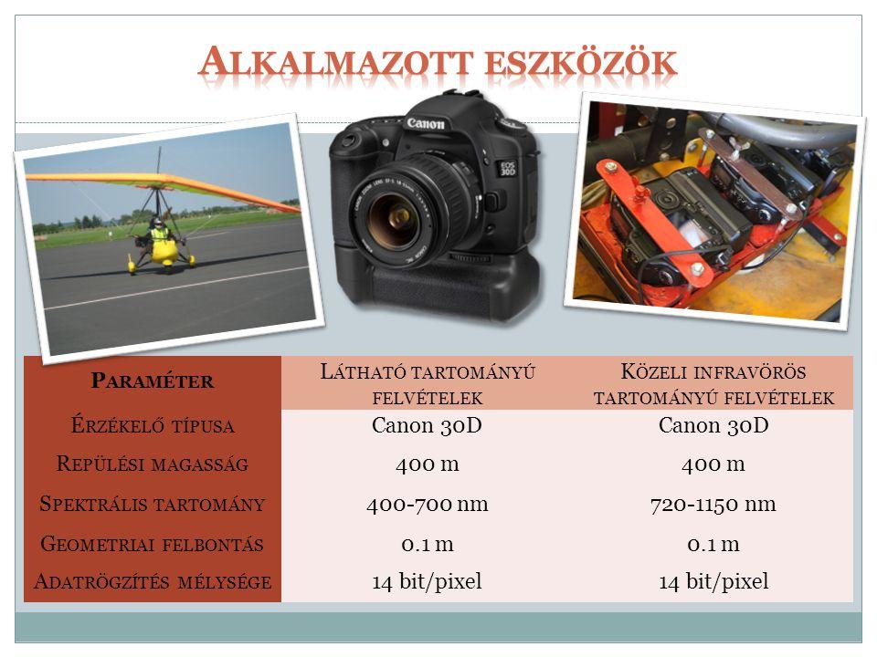 P ARAMÉTER L ÁTHATÓ TARTOMÁNYÚ FELVÉTELEK K ÖZELI INFRAVÖRÖS TARTOMÁNYÚ FELVÉTELEK É RZÉKELŐ TÍPUSA Canon 30D R EPÜLÉSI MAGASSÁG 400 m S PEKTRÁLIS TARTOMÁNY 400-700 nm720-1150 nm G EOMETRIAI FELBONTÁS 0.1 m A DATRÖGZÍTÉS MÉLYSÉGE 14 bit/pixel