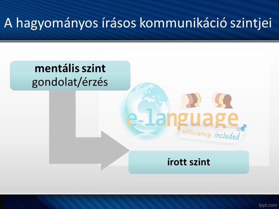 mentális szint gondolat/érzés írott szint A hagyományos írásos kommunikáció szintjei