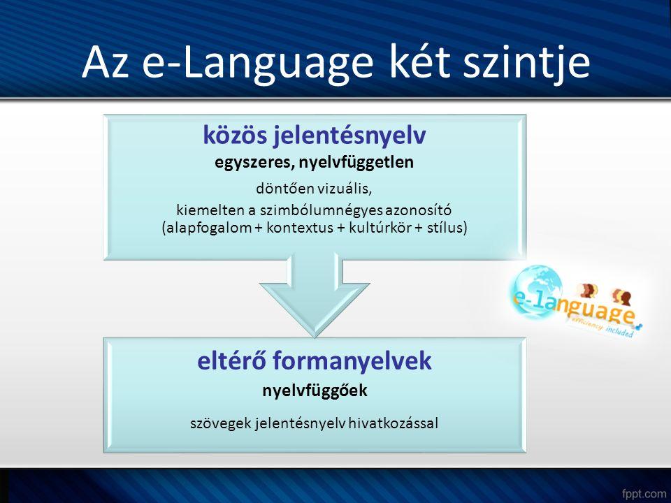 Az e-Language két szintje eltérő formanyelvek nyelvfüggőek szövegek jelentésnyelv hivatkozással közös jelentésnyelv egyszeres, nyelvfüggetlen döntően vizuális, kiemelten a szimbólumnégyes azonosító (alapfogalom + kontextus + kultúrkör + stílus)