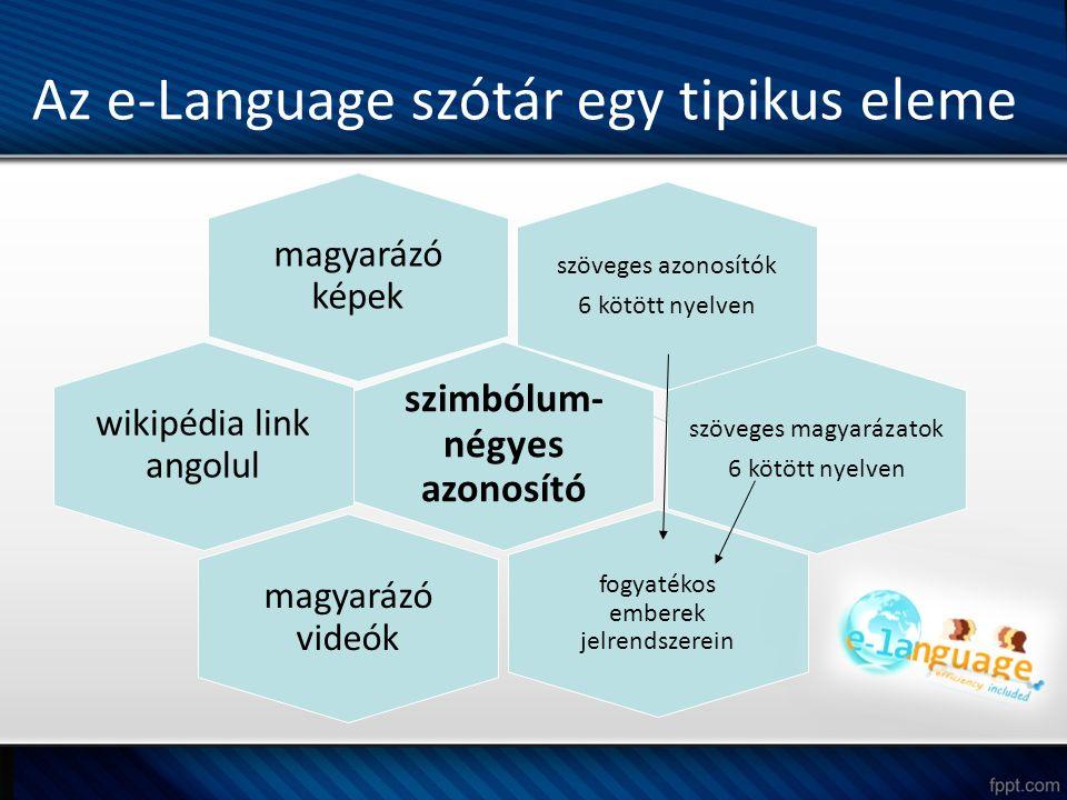Az e-Language szótár egy tipikus eleme szöveges azonosítók 6 kötött nyelven magyarázó képek szimbólum- négyes azonosító szöveges magyarázatok 6 kötött nyelven wikipédia link angolul magyarázó videók fogyatékos emberek jelrendszerein