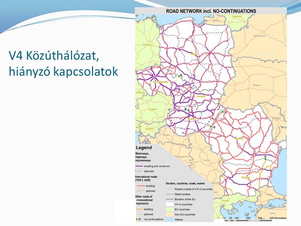 V4 Közúthálózat, hiányzó kapcsolatok