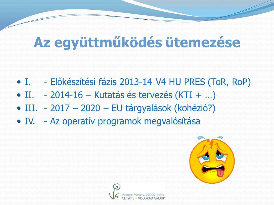Az együttműködés ütemezése I. - Előkészítési fázis 2013-14 V4 HU PRES (ToR, RoP) II.