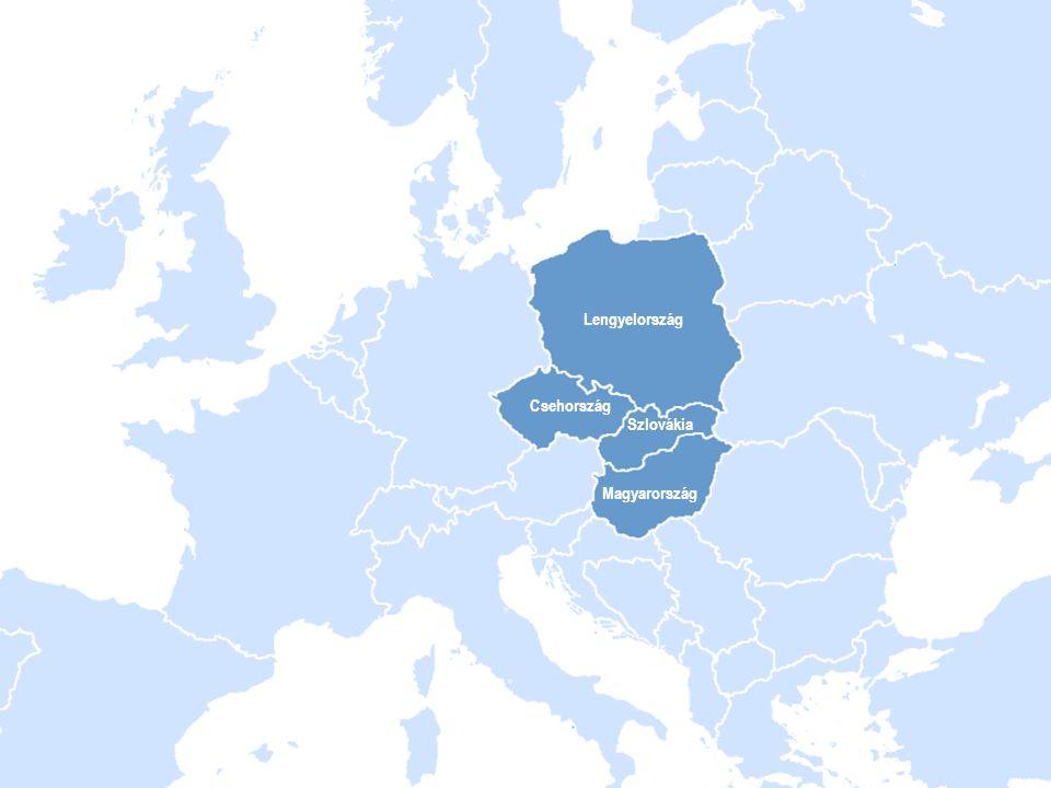 Lengyelország Csehország Szlovákia Magyarország