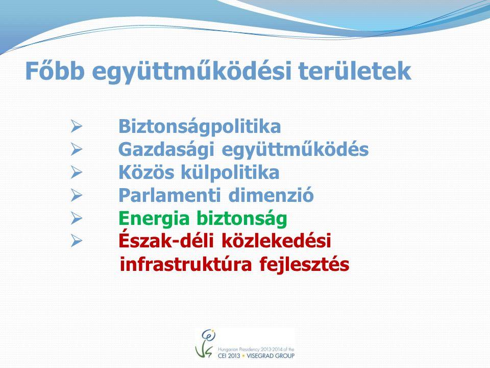  Biztonságpolitika  Gazdasági együttműködés  Közös külpolitika  Parlamenti dimenzió  Energia biztonság  Észak-déli közlekedési infrastruktúra fejlesztés Főbb együttműködési területek