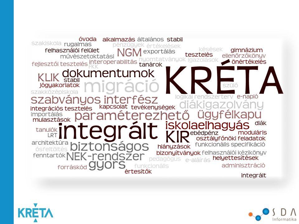 KRÉTA Alapkövei SDA kompetenciái Neptun Egységes Tanulmányi Rendszer XadesMagic elektronikus aláírás Neptun-@Napló (1) IT kompetencia (2) Robosztus rendszer fejlesztés (3) Fennakadás nélküli átállás (ETR) (4) Szabványos interfész (5) Fejlesztői automatikus tesztek (6) Szakmai kompetencia (7) Elektronikus aláírás