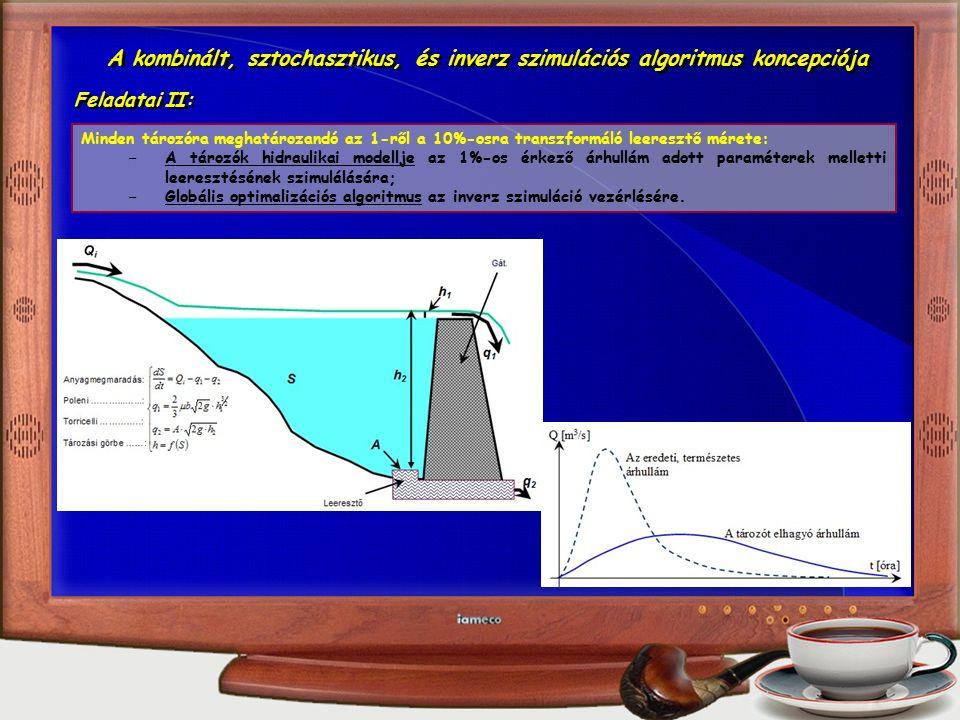 A kombinált, sztochasztikus, és inverz szimulációs algoritmus koncepciója Feladatai II: Minden tározóra meghatározandó az 1-ről a 10%-osra transzformáló leeresztő mérete: – A tározók hidraulikai modellje az 1%-os érkező árhullám adott paraméterek melletti leeresztésének szimulálására; – Globális optimalizációs algoritmus az inverz szimuláció vezérlésére.