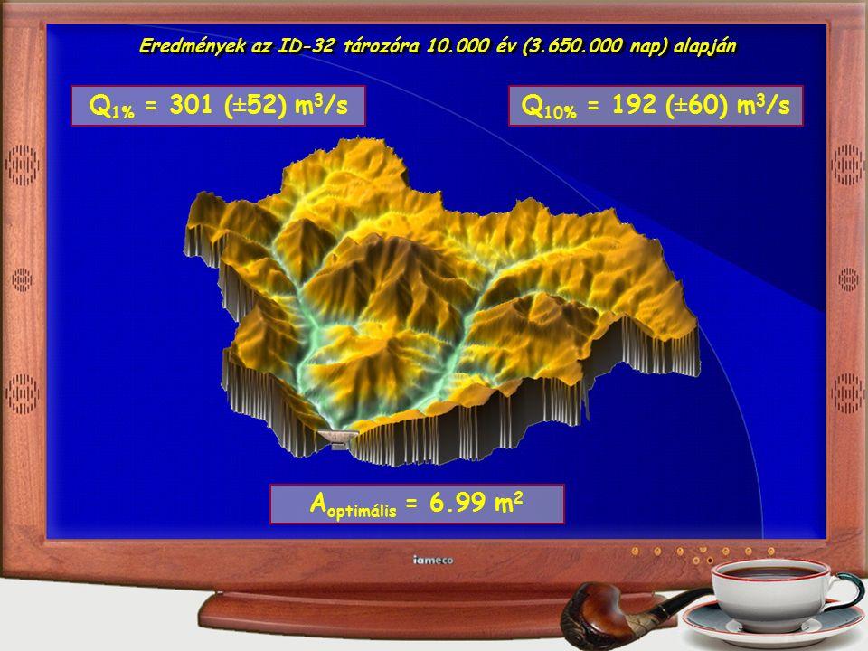 Eredmények az ID-32 tározóra 10.000 év (3.650.000 nap) alapján Q 1% = 301 (±52) m 3 /sQ 10% = 192 (±60) m 3 /s A optimális = 6.99 m 2
