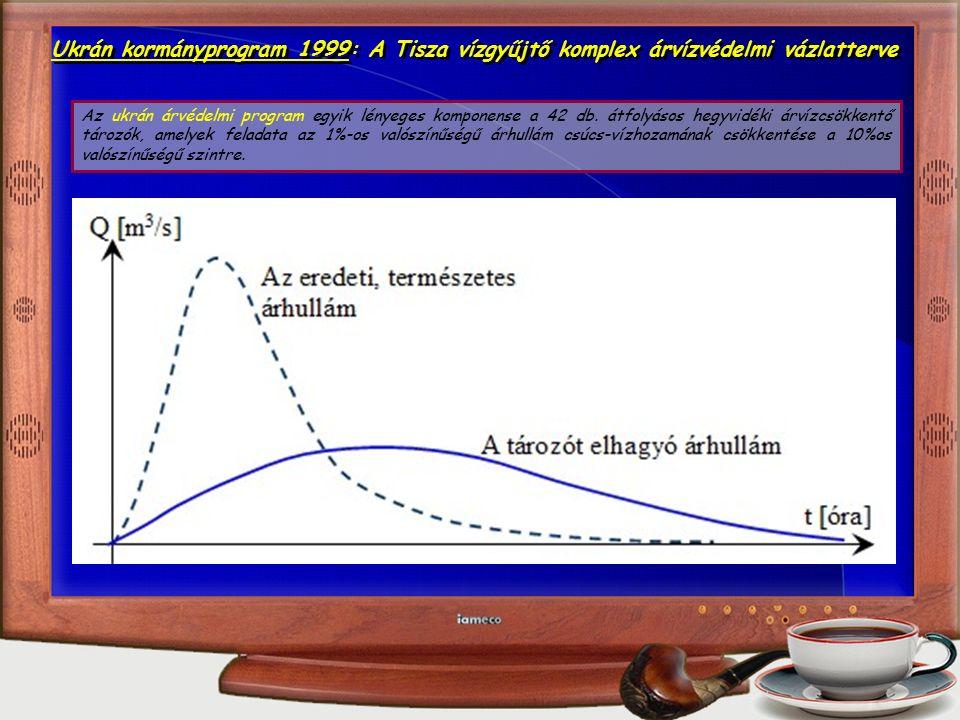 Leeresztő-optimalizáció a 32-s tározóra