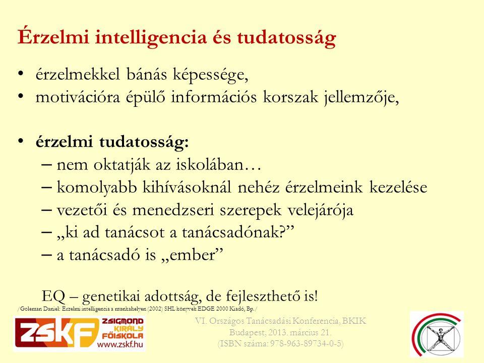Érzelmi intelligencia és tudatosság VI. Országos Tanácsadási Konferencia, BKIK Budapest, 2013.