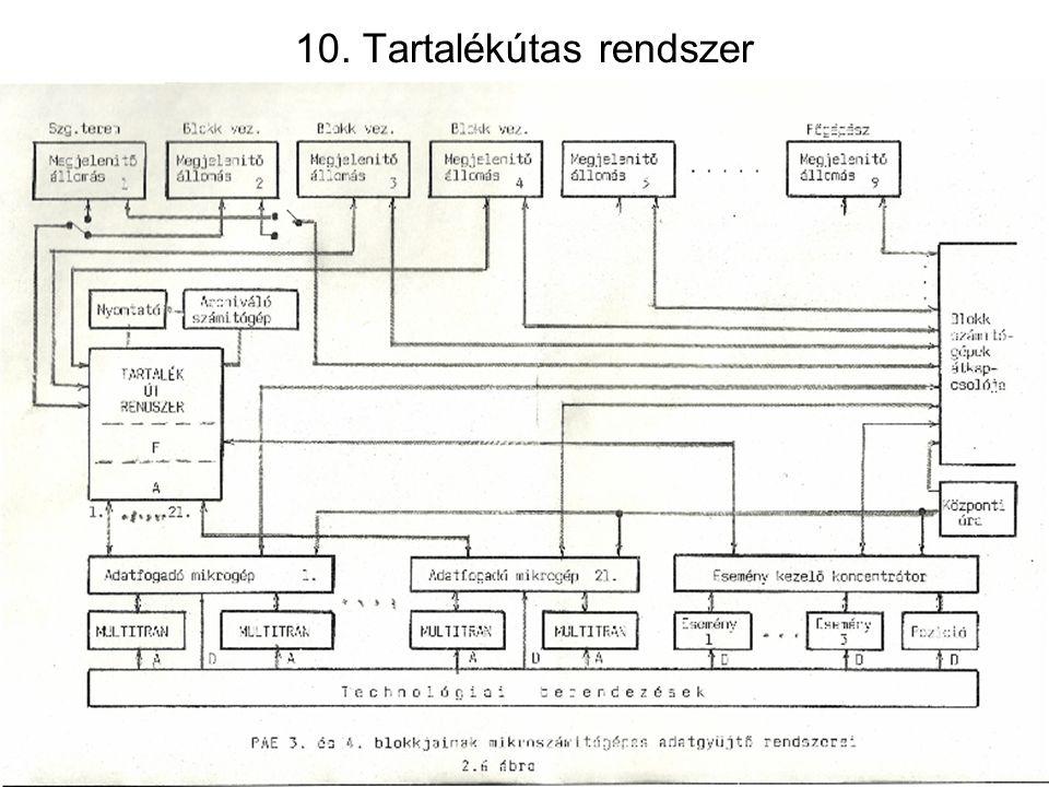10. Tartalékútas rendszer