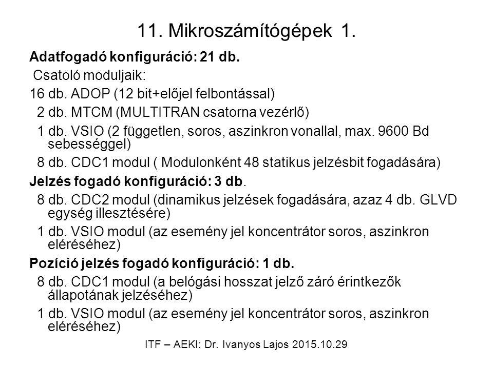 11. Mikroszámítógépek 1. Adatfogadó konfiguráció: 21 db.