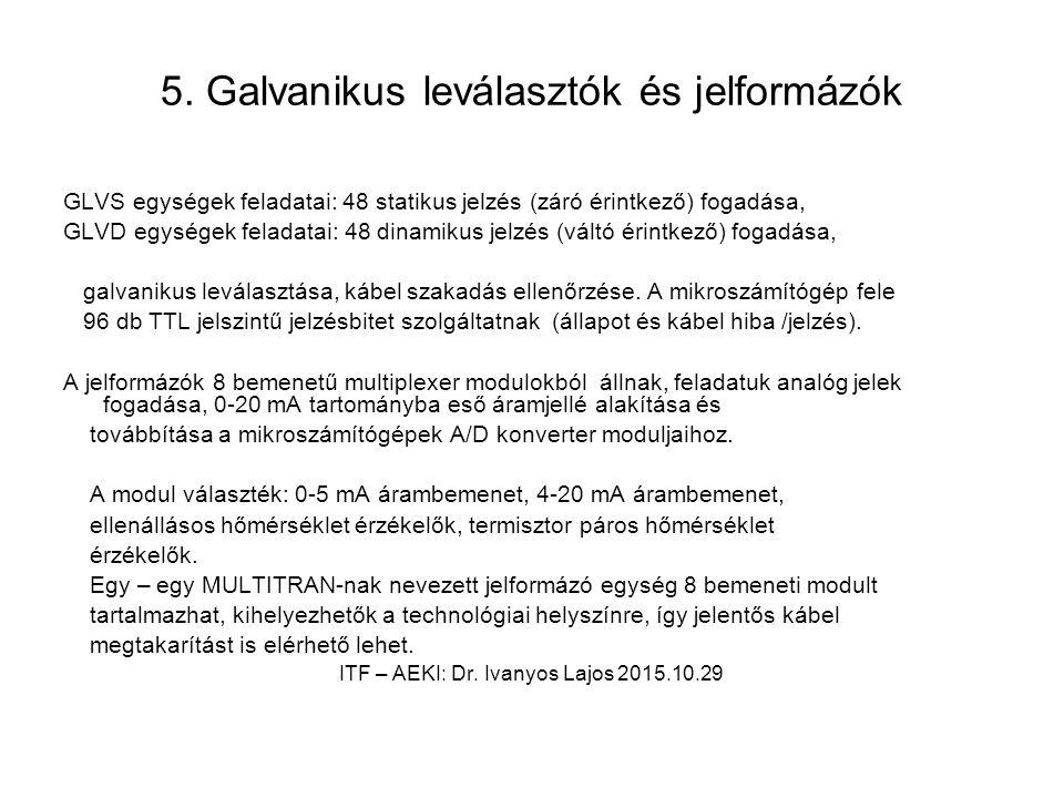 5. Galvanikus leválasztók és jelformázók GLVS egységek feladatai: 48 statikus jelzés (záró érintkező) fogadása, GLVD egységek feladatai: 48 dinamikus
