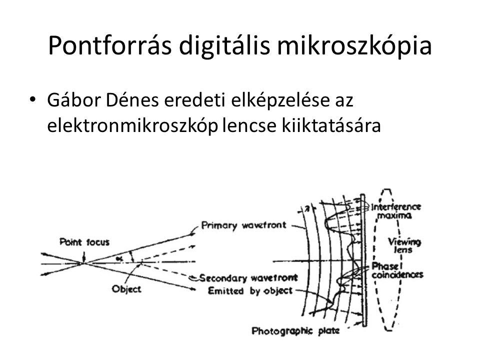 Pontforrás digitális mikroszkópia Gábor Dénes eredeti elképzelése az elektronmikroszkóp lencse kiiktatására