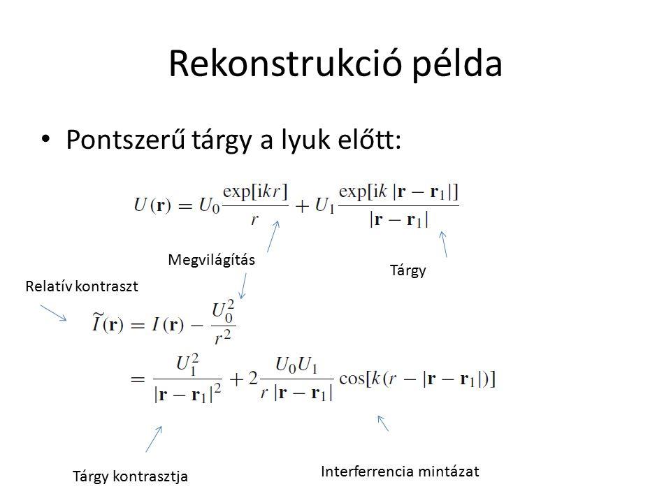 Rekonstrukció példa Pontszerű tárgy a lyuk előtt: Megvilágítás Tárgy Relatív kontraszt Tárgy kontrasztja Interferrencia mintázat