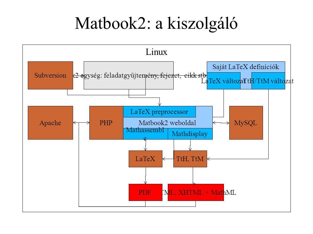 Matbook2: a kiszolgáló Linux Matbook2 egység: feladatgyűjtemény, fejezet, cikk stb.Subversion TtH, TtMLaTeX Saját LaTeX definíciók LaTeX változatTtH/TtM változat HTML, XHTML + MathMLPDF Matbook2 weboldalPHPApache Mathassembl e Mathdisplay LaTeX preprocessor MySQL