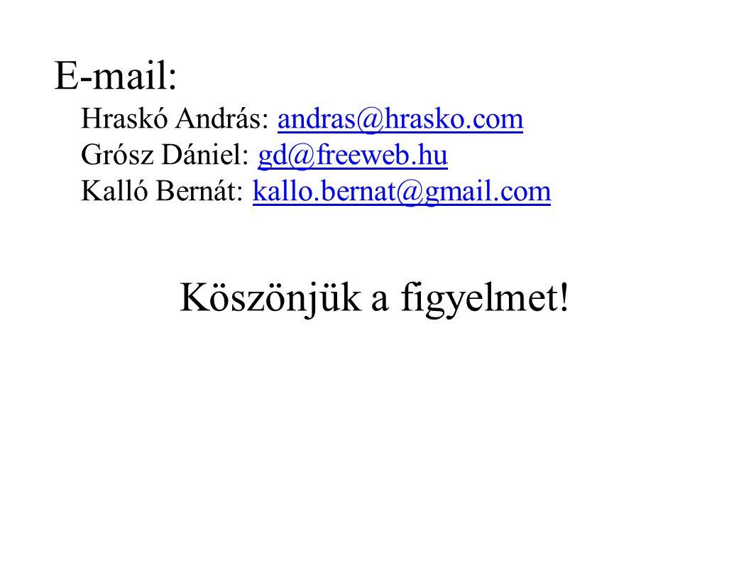 E-mail: Hraskó András: andras@hrasko.com Grósz Dániel: gd@freeweb.hu Kalló Bernát: kallo.bernat@gmail.comandras@hrasko.comgd@freeweb.hukallo.bernat@gmail.com Köszönjük a figyelmet!