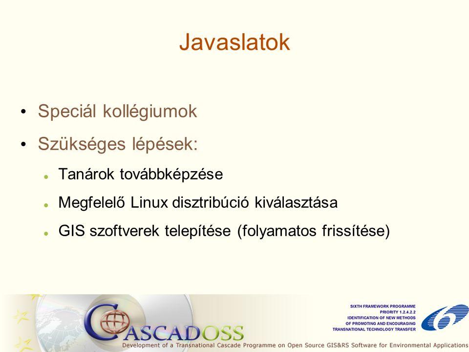 Javaslatok Speciál kollégiumok Szükséges lépések: Tanárok továbbképzése Megfelelő Linux disztribúció kiválasztása GIS szoftverek telepítése (folyamatos frissítése)