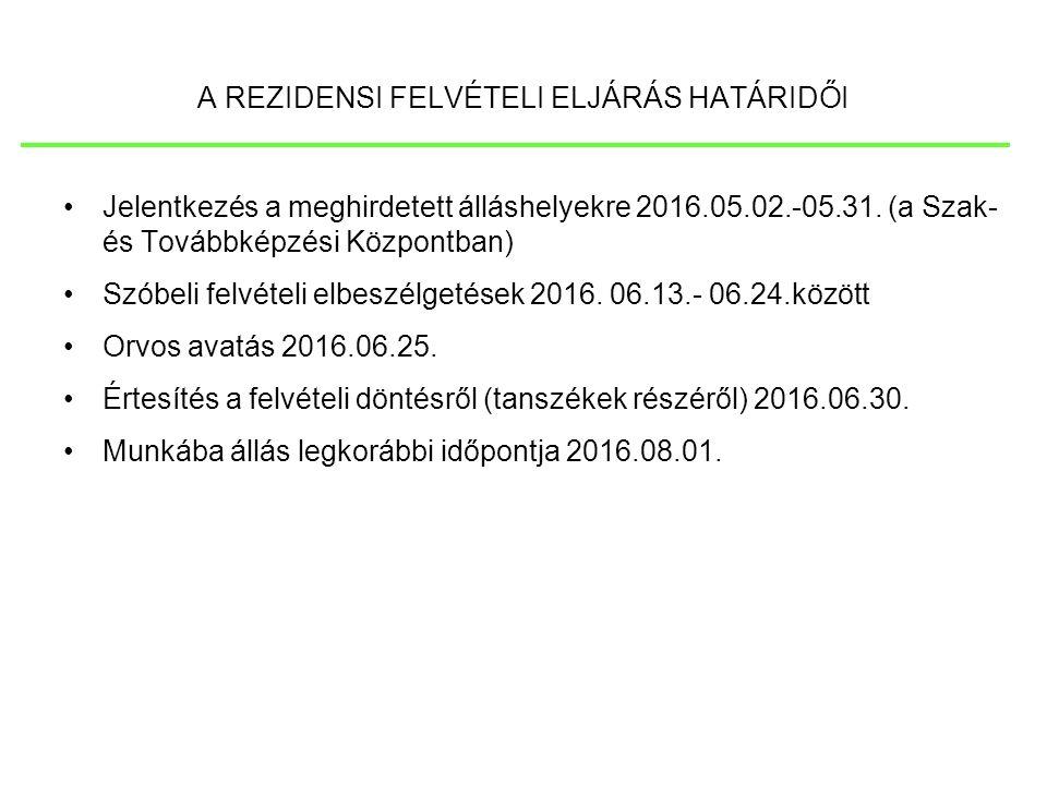 3.melléklet a 16/2010. (IV.
