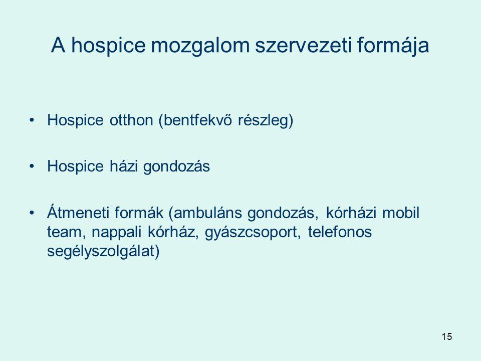 15 A hospice mozgalom szervezeti formája Hospice otthon (bentfekvő részleg) Hospice házi gondozás Átmeneti formák (ambuláns gondozás, kórházi mobil team, nappali kórház, gyászcsoport, telefonos segélyszolgálat)