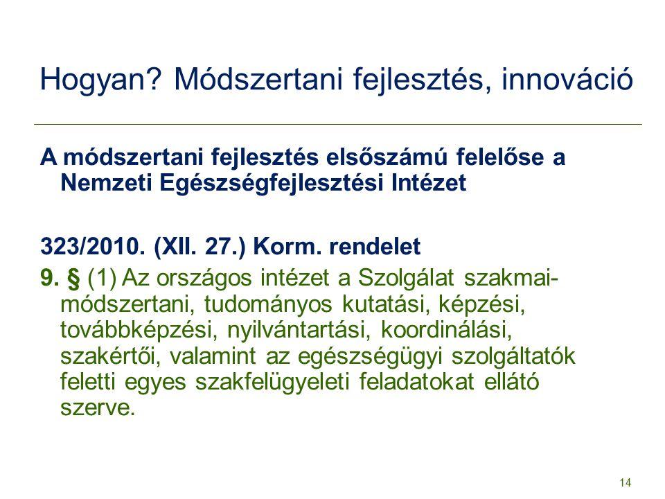 Hogyan? Módszertani fejlesztés, innováció A módszertani fejlesztés elsőszámú felelőse a Nemzeti Egészségfejlesztési Intézet 323/2010. (XII. 27.) Korm.