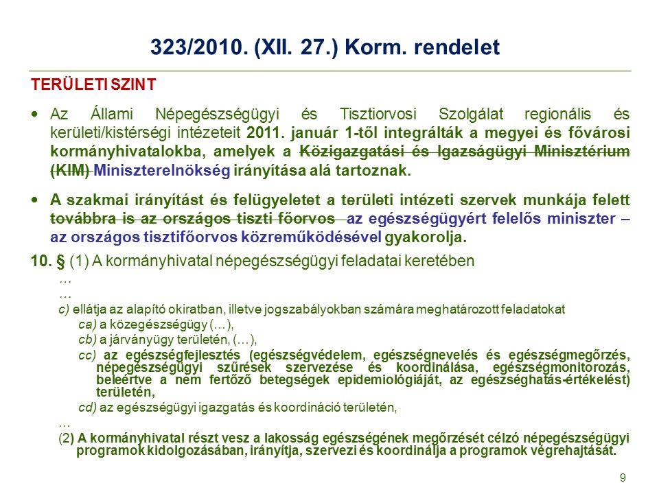 323/2010. (XII. 27.) Korm. rendelet TERÜLETI SZINT Az Állami Népegészségügyi és Tisztiorvosi Szolgálat regionális és kerületi/kistérségi intézeteit 20
