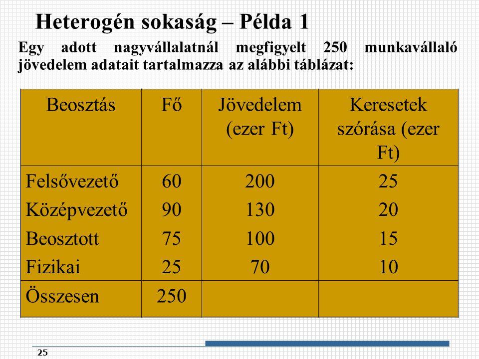 Heterogén sokaság – Példa 1 Egy adott nagyvállalatnál megfigyelt 250 munkavállaló jövedelem adatait tartalmazza az alábbi táblázat: 25 BeosztásFőJövedelem (ezer Ft) Keresetek szórása (ezer Ft) Felsővezető Középvezető Beosztott Fizikai 60 90 75 25 200 130 100 70 25 20 15 10 Összesen250