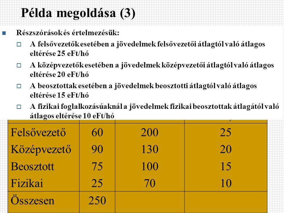 Példa megoldása (3) 29 BeosztásFőJövedelem (ezer Ft) Keresetek szórása (ezer Ft) Felsővezető Középvezető Beosztott Fizikai 60 90 75 25 200 130 100 70 25 20 15 10 Összesen250 Részszórások és értelmezésük:  A felsővezetők esetében a jövedelmek felsővezetői átlagtól való átlagos eltérése 25 eFt/hó  A középvezetők esetében a jövedelmek középvezetői átlagtól való átlagos eltérése 20 eFt/hó  A beosztottak esetében a jövedelmek beosztotti átlagtól való átlagos eltérése 15 eFt/hó  A fizikai foglalkozásúaknál a jövedelmek fizikai beosztottak átlagától való átlagos eltérése 10 eFt/hó