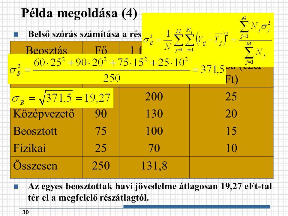 Belső szórás számítása a részszórások alapján: Az egyes beosztottak havi jövedelme átlagosan 19,27 eFt-tal tér el a megfelelő részátlagtól.