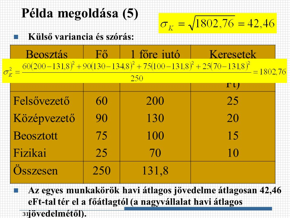 Példa megoldása (5) Külső variancia és szórás: Az egyes munkakörök havi átlagos jövedelme átlagosan 42,46 eFt-tal tér el a főátlagtól (a nagyvállalat havi átlagos jövedelmétől).
