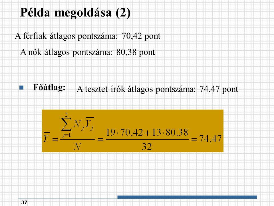 Példa megoldása (2) Főátlag: 37 A férfiak átlagos pontszáma: 70,42 pont A nők átlagos pontszáma: 80,38 pont A tesztet írók átlagos pontszáma: 74,47 pont