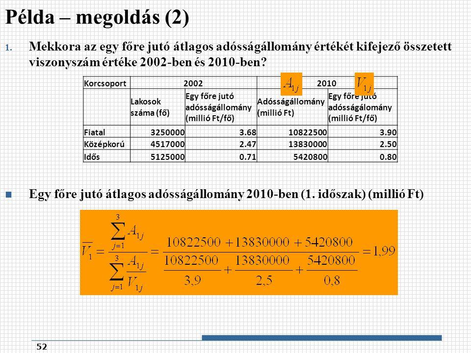 Korcsoport20022010 Lakosok száma (fő) Egy főre jutó adósságállomány (millió Ft/fő) Adósságállomány (millió Ft) Egy főre jutó adósságálomány (millió Ft/fő) Fiatal32500003.68108225003.90 Középkorú45170002.47138300002.50 Idős51250000.7154208000.80 1.
