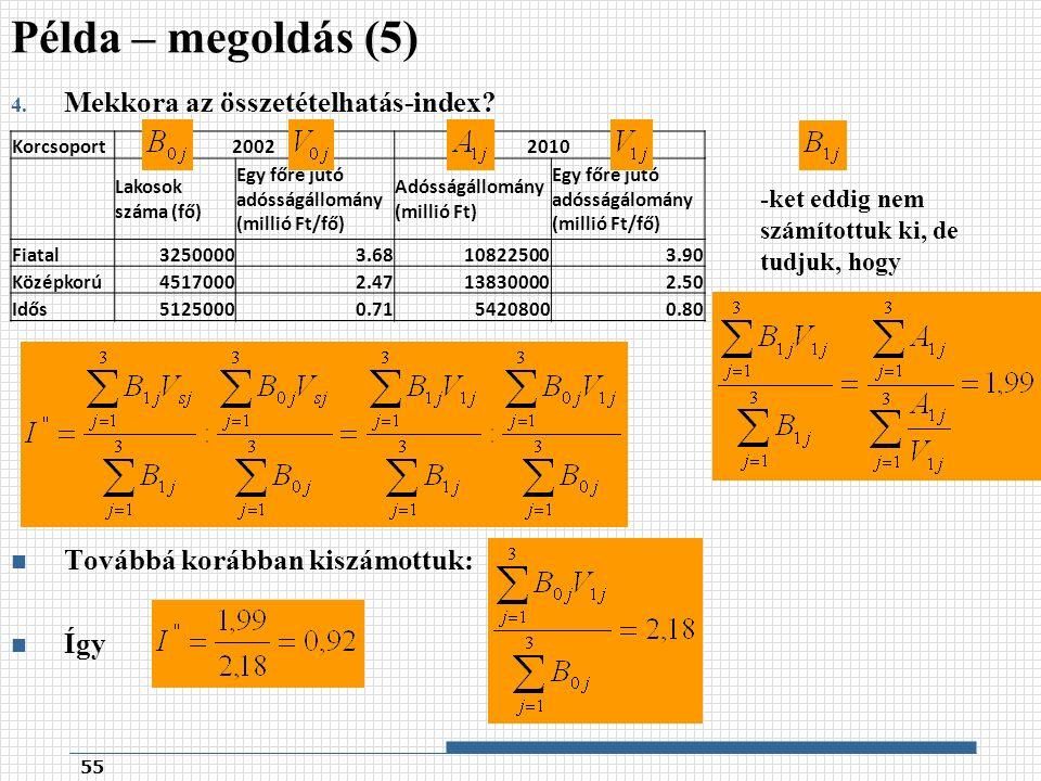 4. Mekkora az összetételhatás-index.