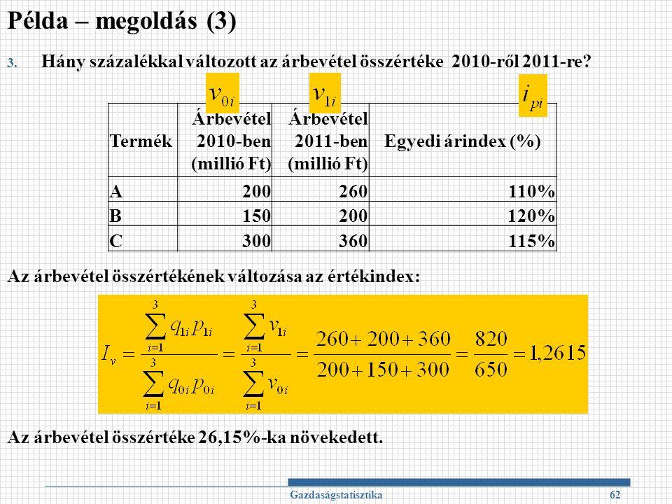 Gazdaságstatisztika62 3. Hány százalékkal változott az árbevétel összértéke 2010-ről 2011-re.