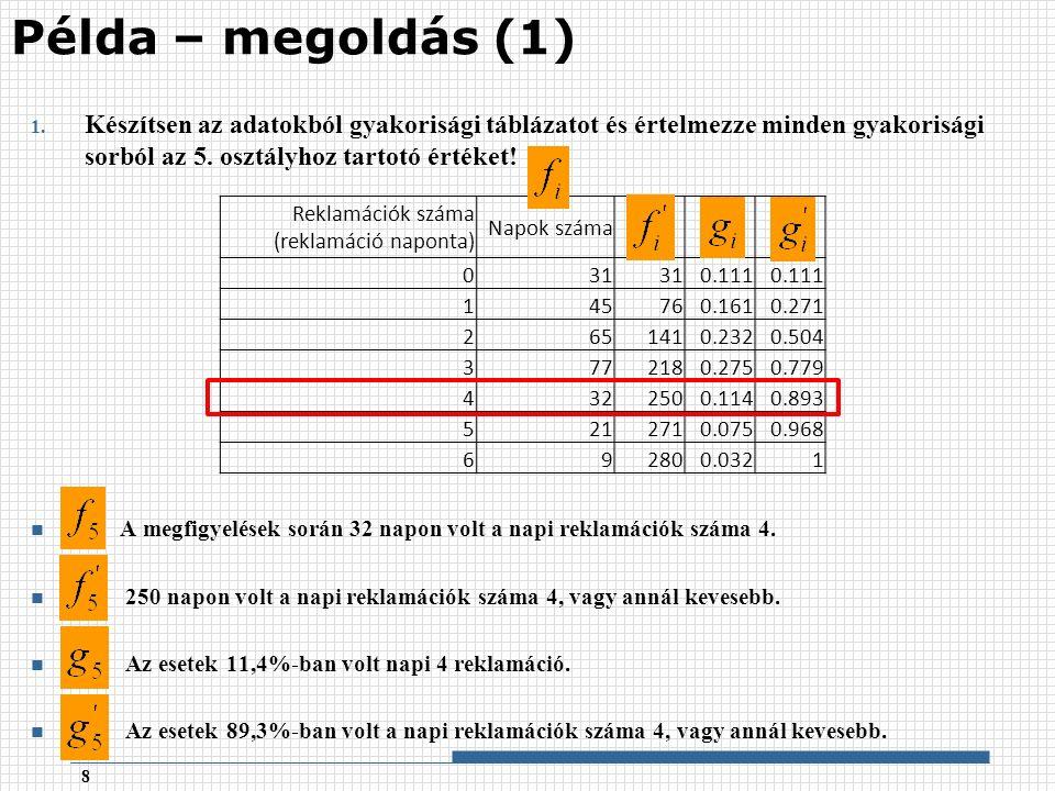 1. Készítsen az adatokból gyakorisági táblázatot és értelmezze minden gyakorisági sorból az 5.